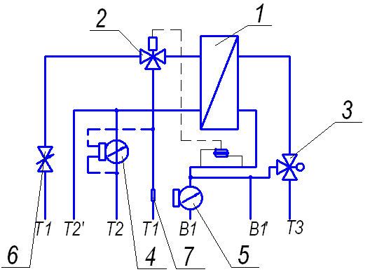 Гидравлическая схема ИТП